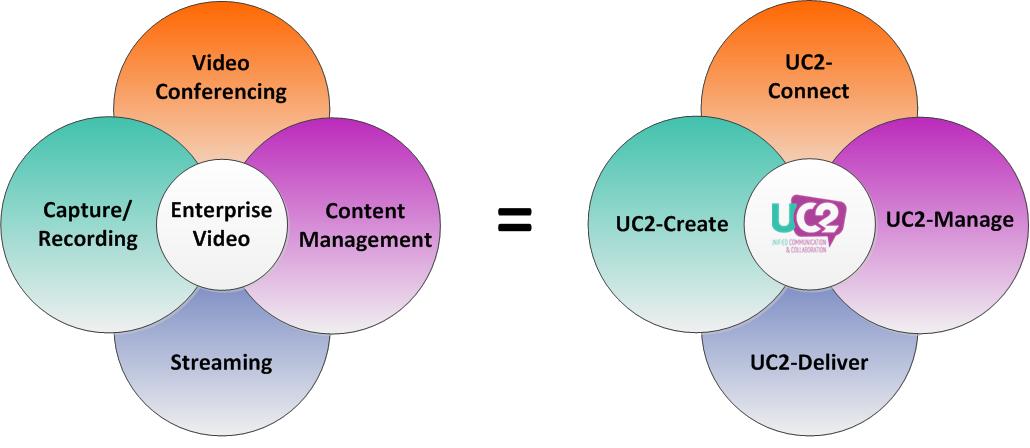 uc2-grafiktransp-2